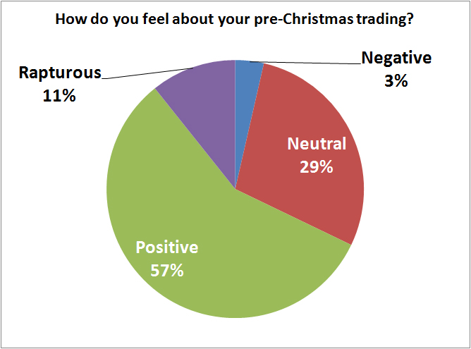 black-friday-christmas-trading