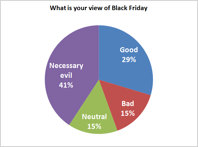 black-friday-how-do-you-view