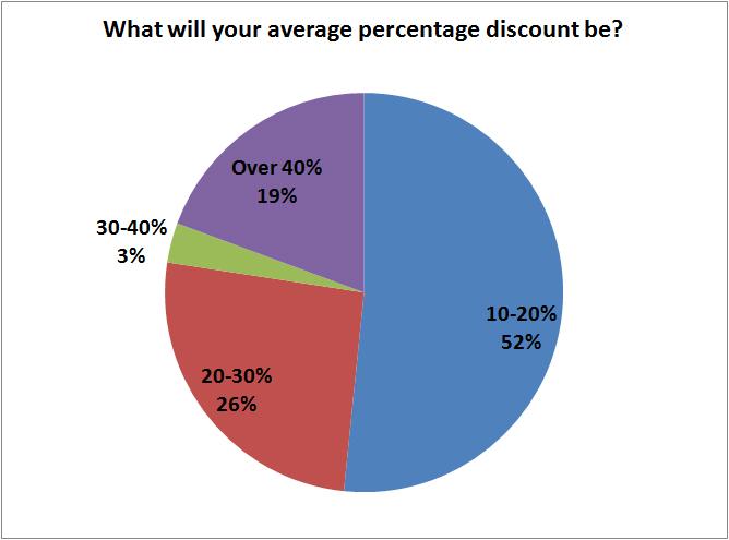 black-friday-percentage-discount