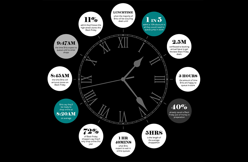 watchshop-black-friday-infographic