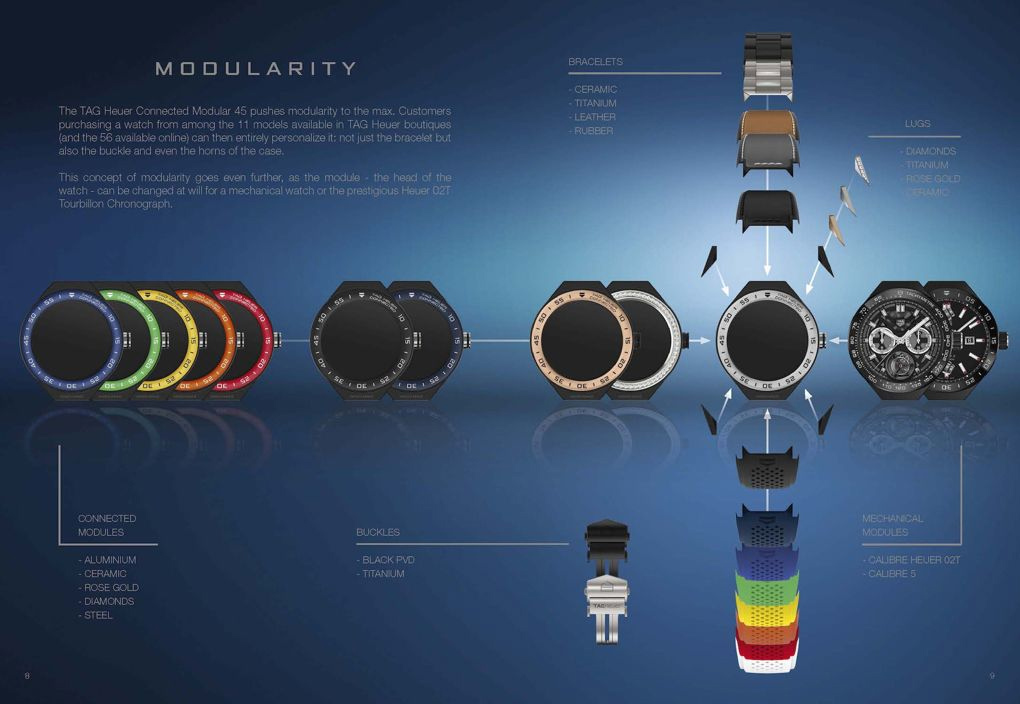 Tag heuer connect modularity