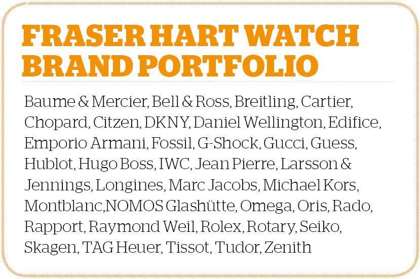 Fraser Hart watch brand portfolio