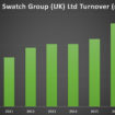 Swatch Group UK turnover 2010-2017