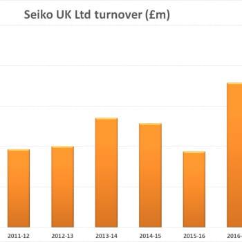 Seiko Turnover