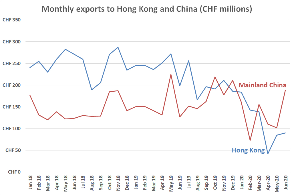 Hong Kong China